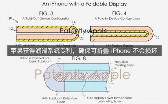 苹果润滑系统新专利