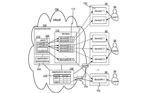微软Win10 Cloud专利曝光