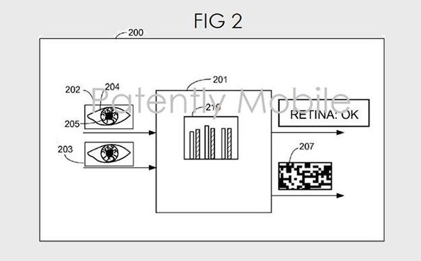 微软申请虹膜识别专利